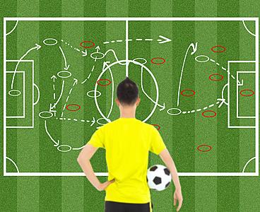 【確認テストで学ぼう!】サッカーのオフサイ...|サッカー